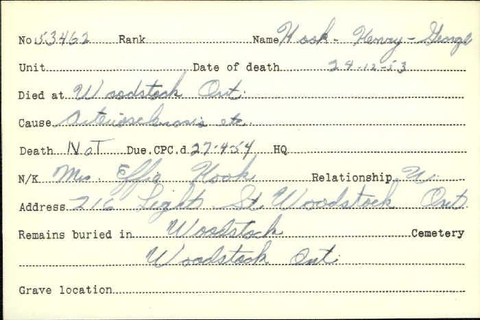 Veterans Death Cards: First World War