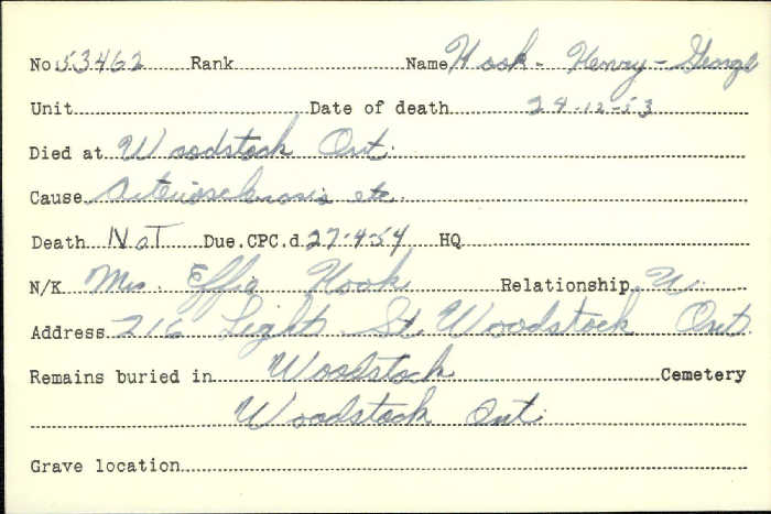 Veterans Death Cards: First World War