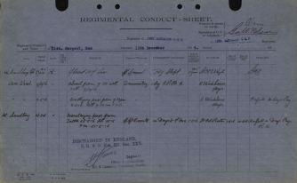 Squadron Battery and Company Conduct Sheet from April 1915 to May 1915 for Private Sargent Page 1