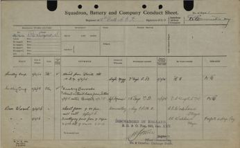 Squadron Battery and Company Conduct Sheet from May 1915 to May 1916 for Private Sargent Page 1