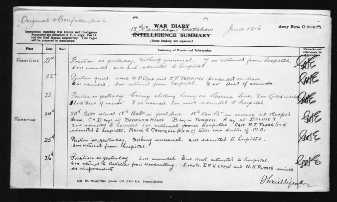 18th Battalion War Diary Entry April 22 1916
