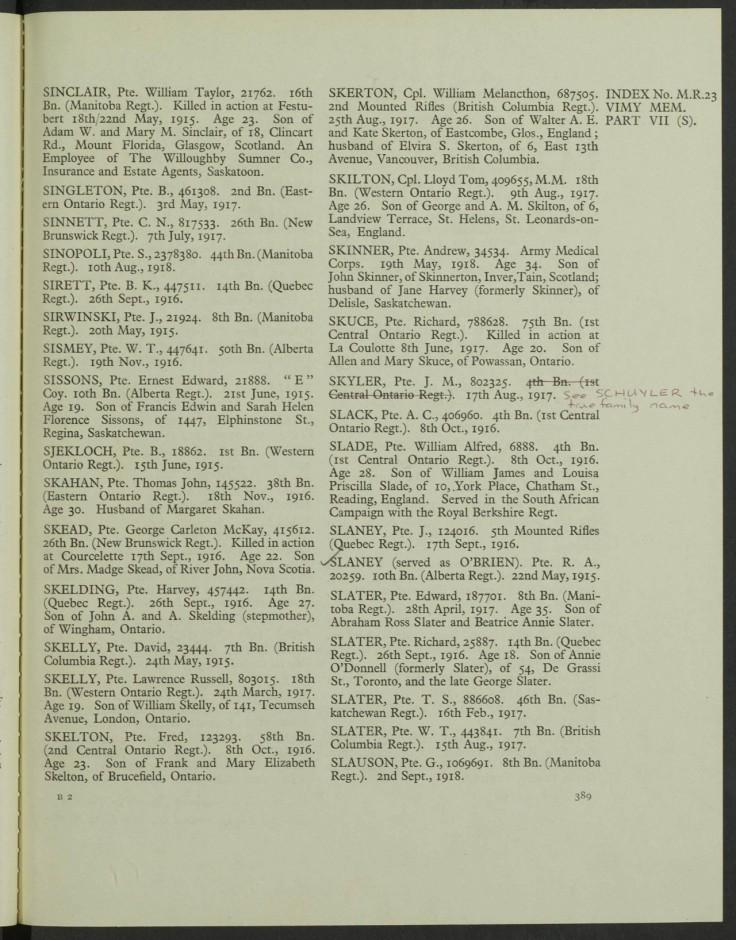 CWGC Grave Register Skilton