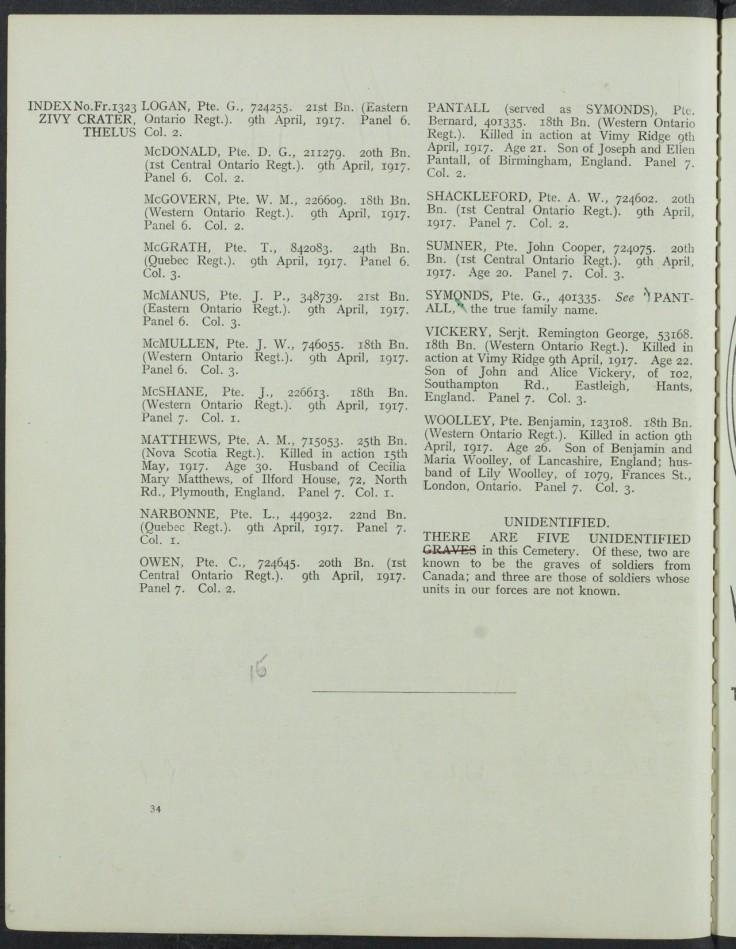 Grave Registration Documents Registers