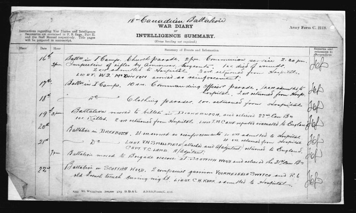 April 1916 Page 7