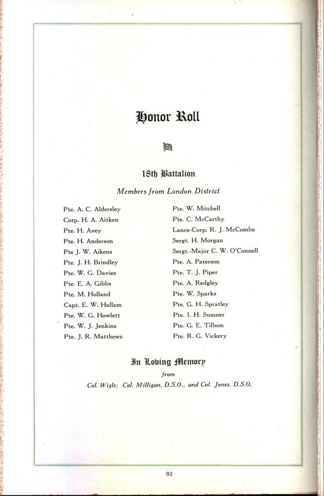 18th Battalion Honour Roll. Source: The Regimental Rogue.