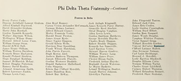 Listed with Phi Delta Theta Fraternity in the University of Toronto Torontonensis, 1921.
