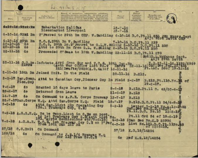 Service History Dupuy