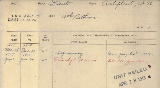 18th Battalion Record of Service not reflected in other documents