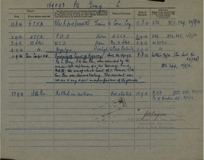 Service Record Extract re. wounding by accident Lt. WO Brown grenade