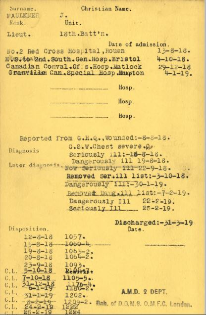 Record showing the scope of treatment and status of this soldier. Lt. Faulkner suffered a serious wound to his left chest.
