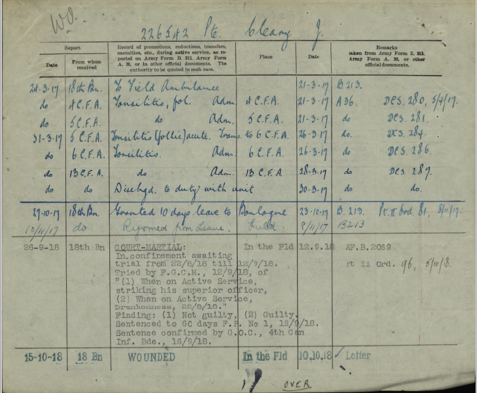 Court Martial Record Cleary