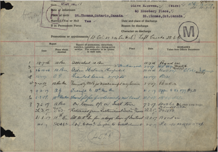 Service Record Large showing seconding to 18th Battalion