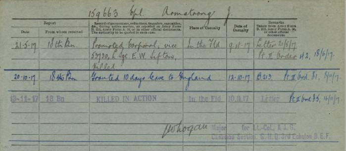 Promoted after Lance-Sergeant Sifton, V.C., killed.
