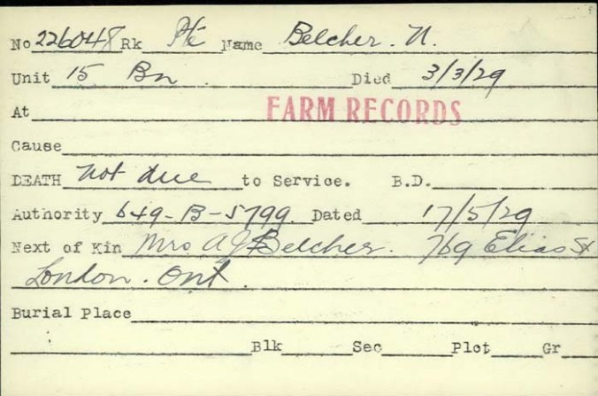 norman-belcher-farm-records