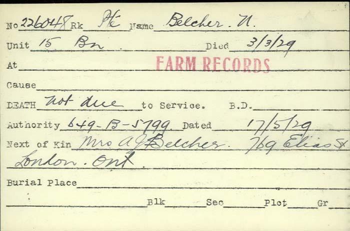 norman-belcher-farm-records