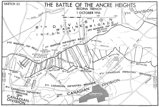 battle-of-ancre-heights-october-1916