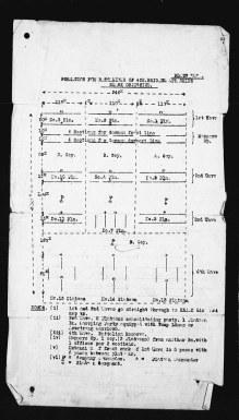 19-april-1917
