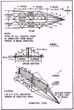 Double Apron Fence Image