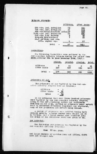 2nd Canadian Infantry Brigade Casualty Report