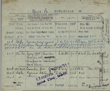 Service Record Extract for William Robertson 880113