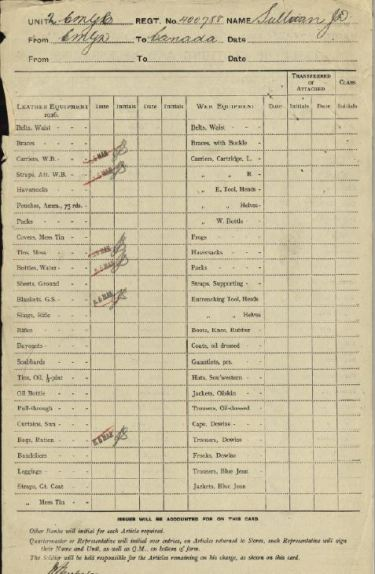 Page 2 Inventory of Equipment upon Enlistmen