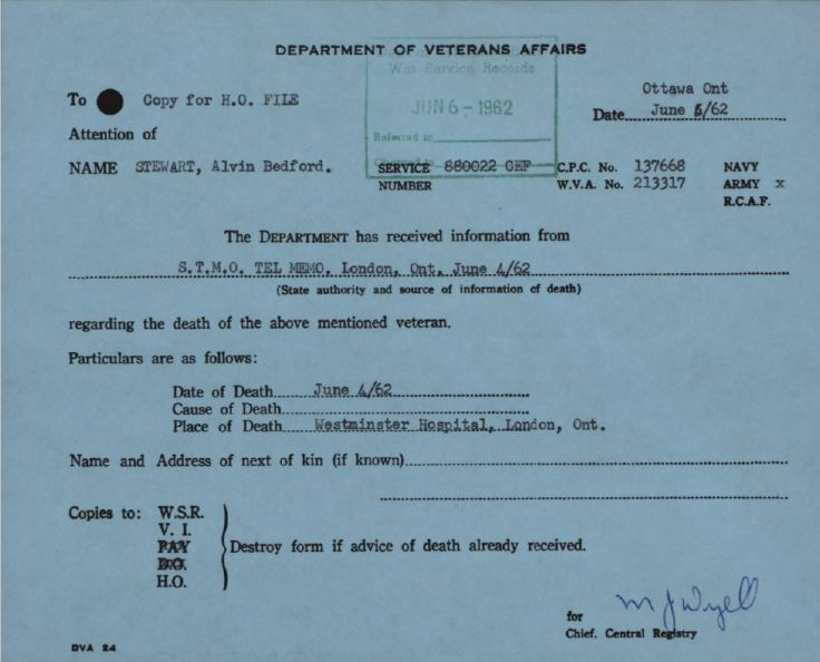 Record of Death for Alvin Bedford Stewart 880022