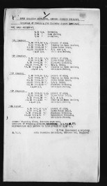 Augusts 1918 Page 12