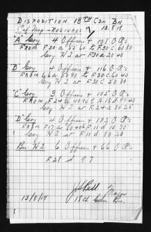 Augusts 1918 Page 25