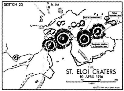 The Canadian positions as of April 10, 1916.