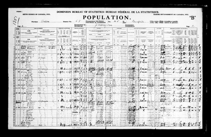 1921 Census contributed by Sharon Munro