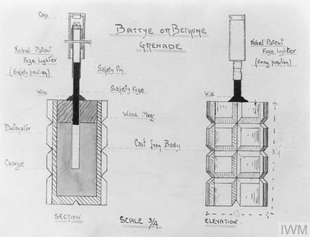 photograph (Q 34430) Diagrams of grenades. Copyright: © IWM. Original Source: http://www.iwm.org.uk/collections/item/object/205299835
