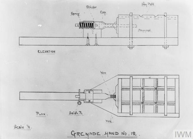 photograph (Q 34429) Diagrams of grenades. Copyright: © IWM. Original Source: http://www.iwm.org.uk/collections/item/object/205299834