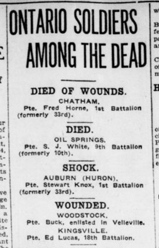 Ontario Soldiers Among the Dead London Advertiser December 1915 Page 12